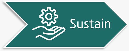 sustain-0